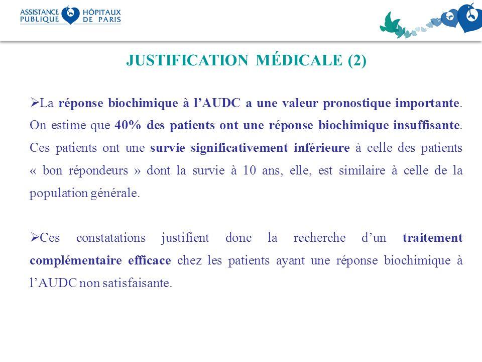 JUSTIFICATION MÉDICALE (2) La réponse biochimique à lAUDC a une valeur pronostique importante. On estime que 40% des patients ont une réponse biochimi