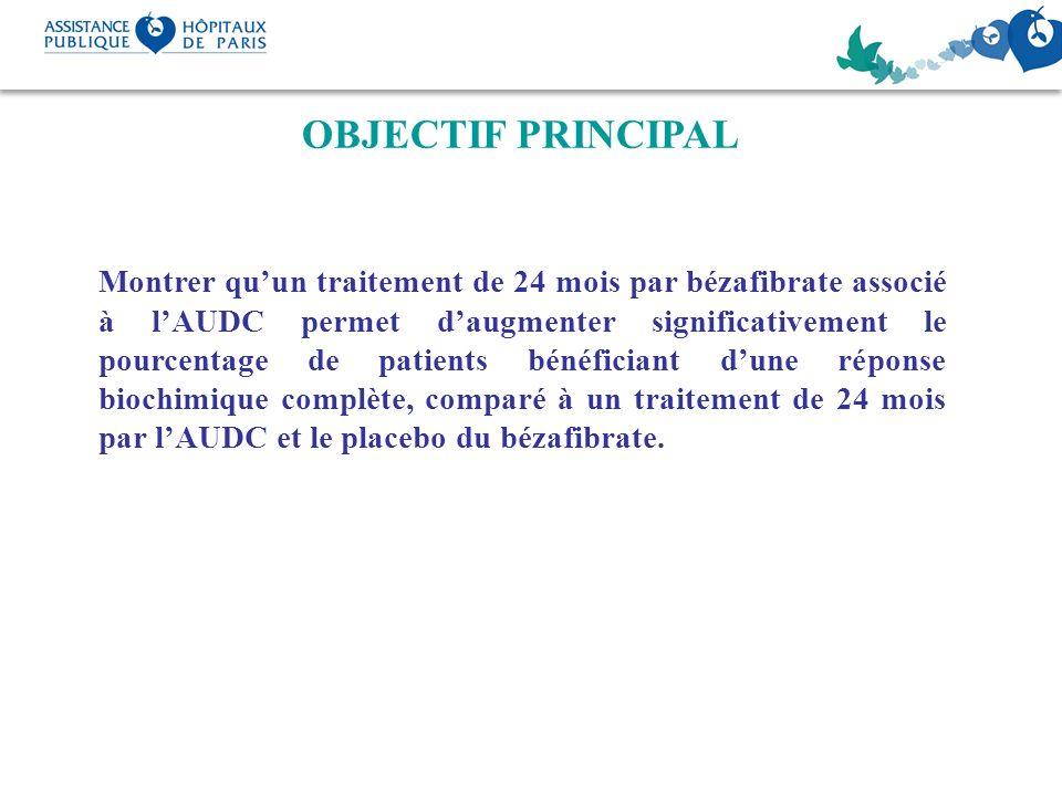 OBJECTIF PRINCIPAL Montrer quun traitement de 24 mois par bézafibrate associé à lAUDC permet daugmenter significativement le pourcentage de patients b