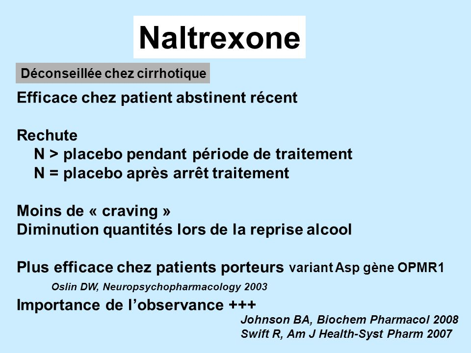 Johnson BA, Biochem Pharmacol 2008 Swift R, Am J Health-Syst Pharm 2007 Naltrexone Efficace chez patient abstinent récent Rechute N > placebo pendant