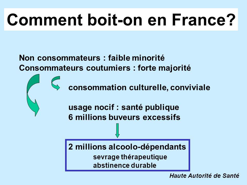 Comment boit-on en France.