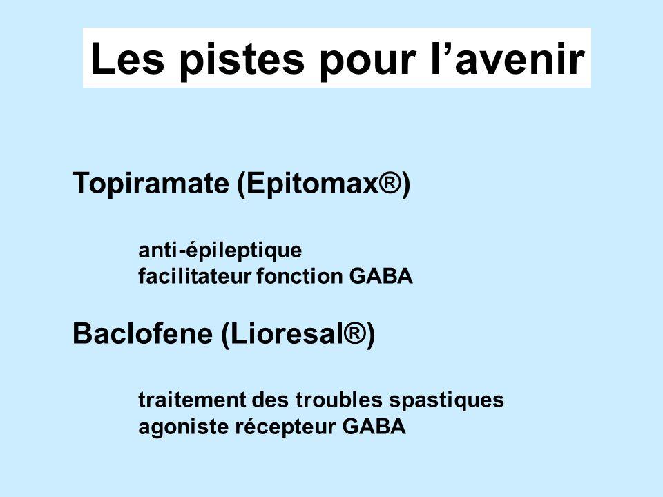 Les pistes pour lavenir Topiramate (Epitomax®) anti-épileptique facilitateur fonction GABA Baclofene (Lioresal®) traitement des troubles spastiques agoniste récepteur GABA
