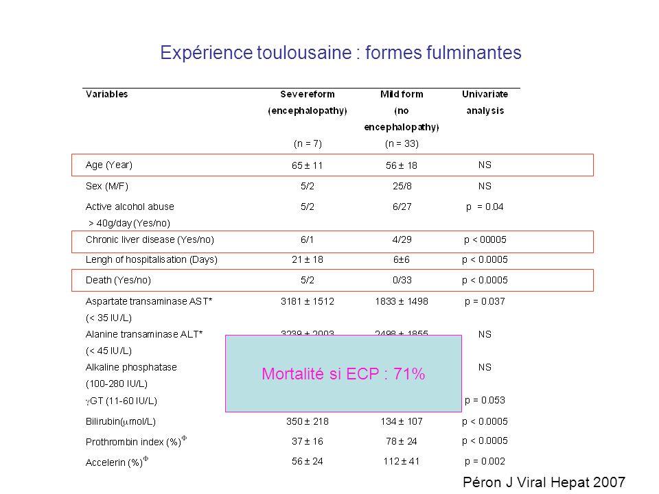 Expérience toulousaine : formes fulminantes Mortalité si ECP : 71% Péron J Viral Hepat 2007