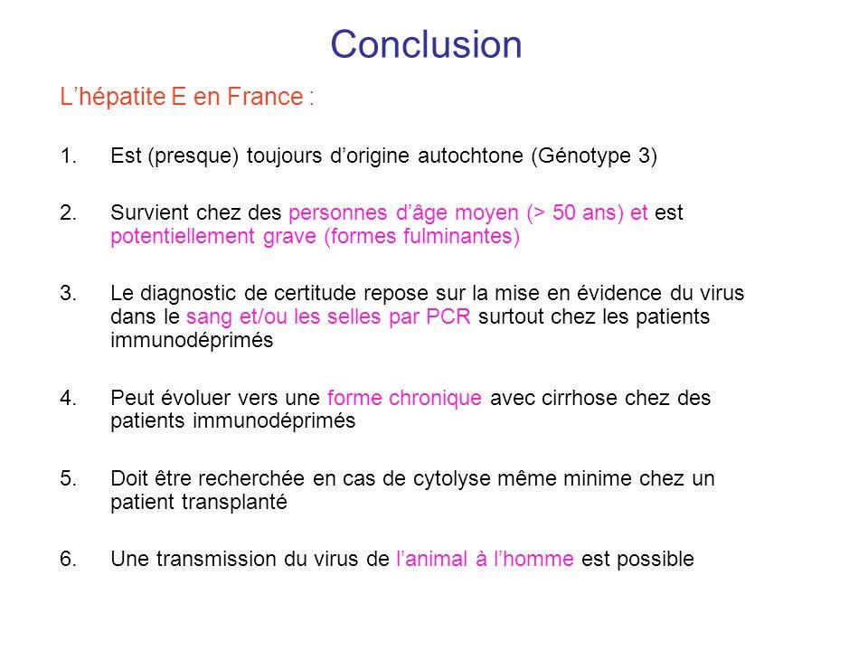 Conclusion Lhépatite E en France : 1.Est (presque) toujours dorigine autochtone (Génotype 3) 2.Survient chez des personnes dâge moyen (> 50 ans) et es