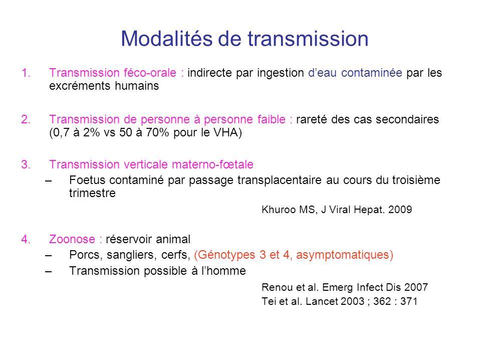 Modalités de transmission 1.Transmission féco-orale : indirecte par ingestion deau contaminée par les excréments humains 2.Transmission de personne à