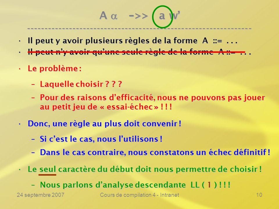 24 septembre 2007Cours de compilation 4 - Intranet10 A - >> a w ---------------------------------------------------------------- Il peut y avoir plusieurs règles de la forme A ::=...Il peut y avoir plusieurs règles de la forme A ::=...