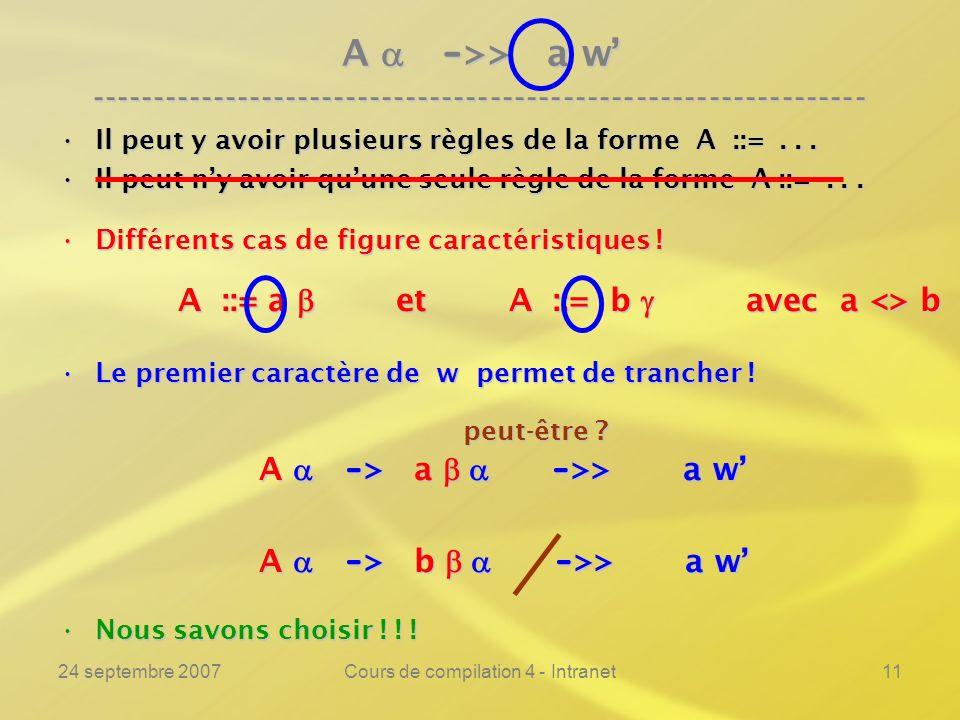 24 septembre 2007Cours de compilation 4 - Intranet11 A - >> a w ---------------------------------------------------------------- Il peut y avoir plusieurs règles de la forme A ::=...Il peut y avoir plusieurs règles de la forme A ::=...