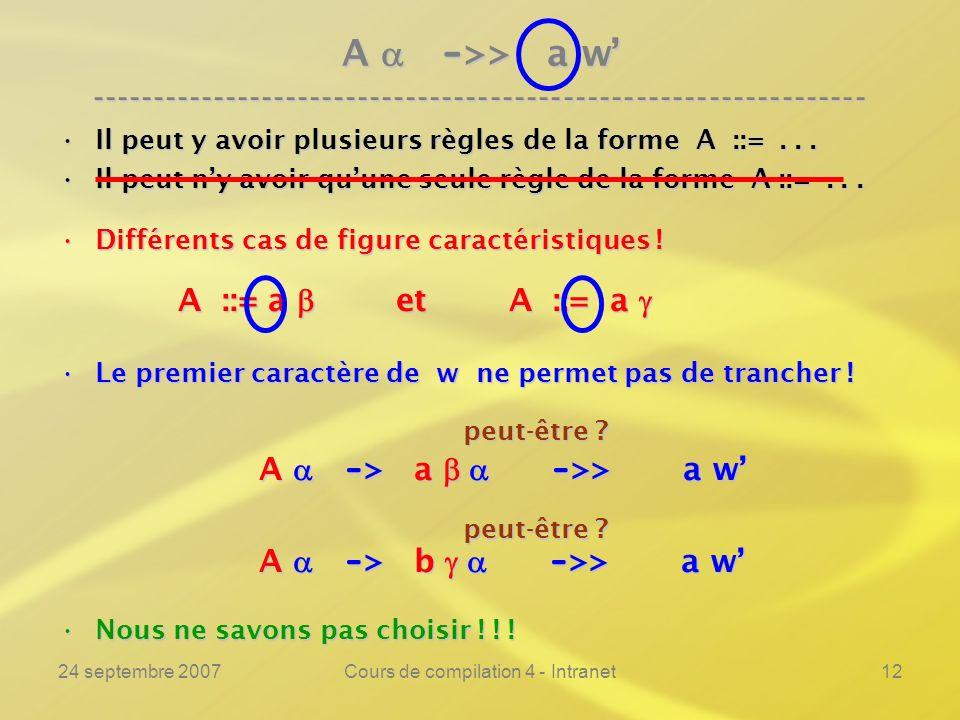 24 septembre 2007Cours de compilation 4 - Intranet12 A - >> a w ---------------------------------------------------------------- Il peut y avoir plusieurs règles de la forme A ::=...Il peut y avoir plusieurs règles de la forme A ::=...