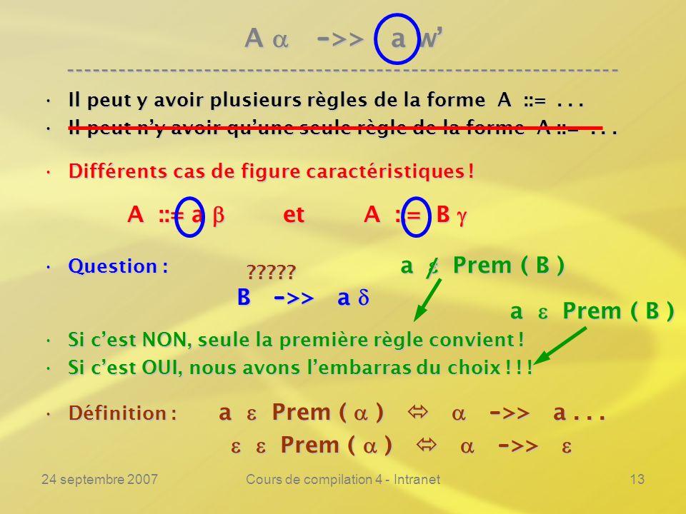 24 septembre 2007Cours de compilation 4 - Intranet13 A - >> a w ---------------------------------------------------------------- Il peut y avoir plusieurs règles de la forme A ::=...Il peut y avoir plusieurs règles de la forme A ::=...