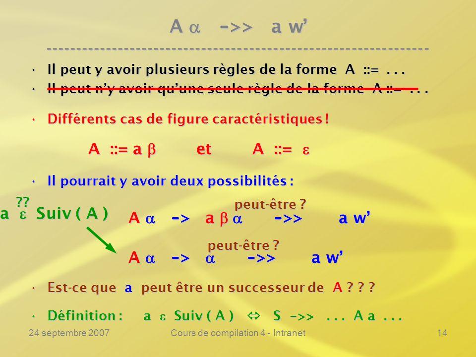 24 septembre 2007Cours de compilation 4 - Intranet14 A - >> a w ---------------------------------------------------------------- Il peut y avoir plusieurs règles de la forme A ::=...Il peut y avoir plusieurs règles de la forme A ::=...