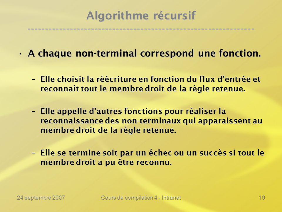 24 septembre 2007Cours de compilation 4 - Intranet19 Algorithme récursif ---------------------------------------------------------------- A chaque non-terminal correspond une fonction.A chaque non-terminal correspond une fonction.