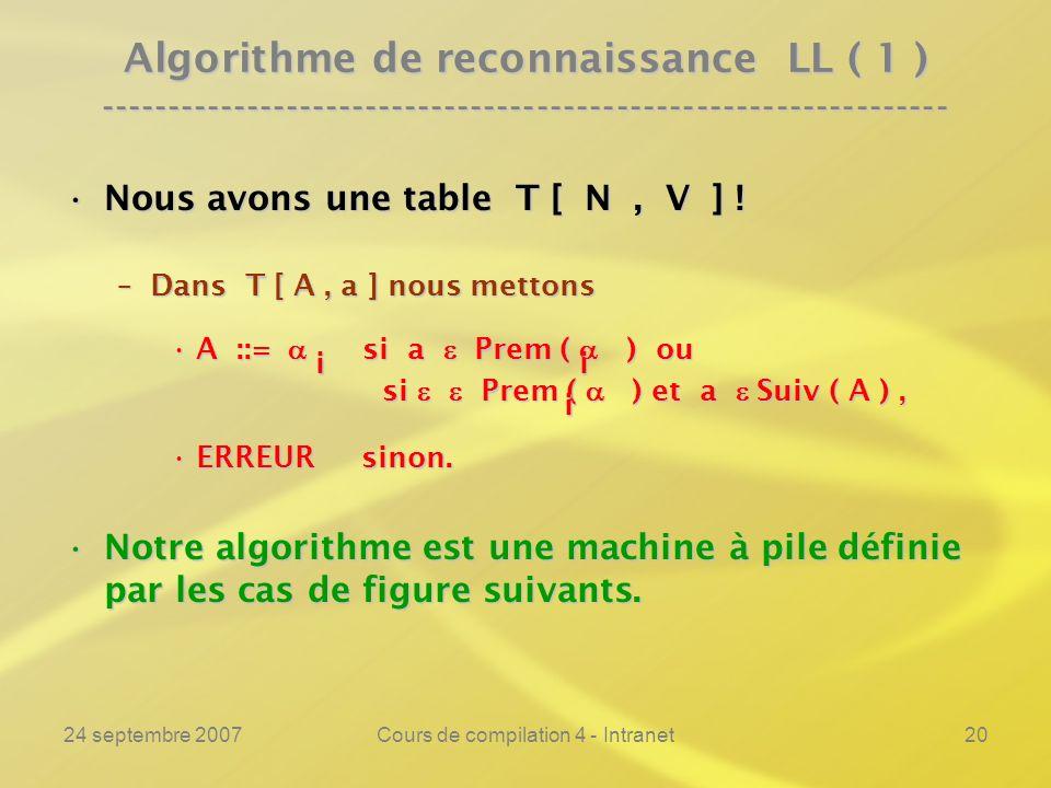 24 septembre 2007Cours de compilation 4 - Intranet20 Algorithme de reconnaissance LL ( 1 ) ---------------------------------------------------------------- Nous avons une table T [ N, V ] !Nous avons une table T [ N, V ] .
