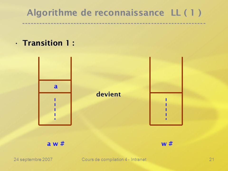 24 septembre 2007Cours de compilation 4 - Intranet21 Algorithme de reconnaissance LL ( 1 ) ---------------------------------------------------------------- Transition 1 :Transition 1 : a a w # devient w #