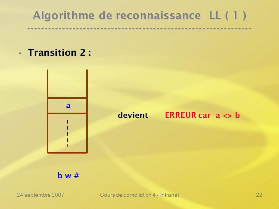 24 septembre 2007Cours de compilation 4 - Intranet22 Algorithme de reconnaissance LL ( 1 ) ---------------------------------------------------------------- Transition 2 :Transition 2 : a b w # devient ERREUR car a <> b