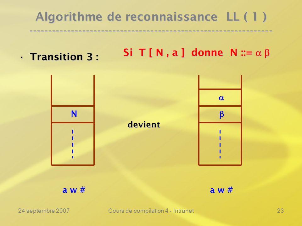 24 septembre 2007Cours de compilation 4 - Intranet23 Algorithme de reconnaissance LL ( 1 ) ---------------------------------------------------------------- Transition 3 :Transition 3 : N a w # devient Si T [ N, a ] donne N ::= a w #