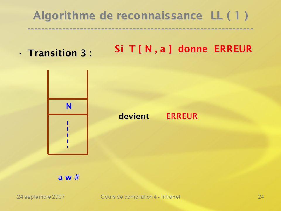 24 septembre 2007Cours de compilation 4 - Intranet24 Algorithme de reconnaissance LL ( 1 ) ---------------------------------------------------------------- Transition 3 :Transition 3 : N a w # devient Si T [ N, a ] donne ERREUR ERREUR