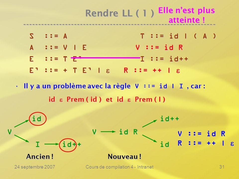 24 septembre 2007Cours de compilation 4 - Intranet31 Rendre LL ( 1 ) ---------------------------------------------------------------- S ::= A T ::= id | ( A ) S ::= A T ::= id | ( A ) A ::= V | E V ::= id R A ::= V | E V ::= id R E ::= T E I ::= id++ E ::= T E I ::= id++ E ::= + T E | R ::= ++ | E ::= + T E | R ::= ++ | Il y a un problème avec la règle V ::= id | I, car :Il y a un problème avec la règle V ::= id | I, car : id Prem ( id ) et id Prem ( I ) id Prem ( id ) et id Prem ( I ) V id Iid++ Ancien .
