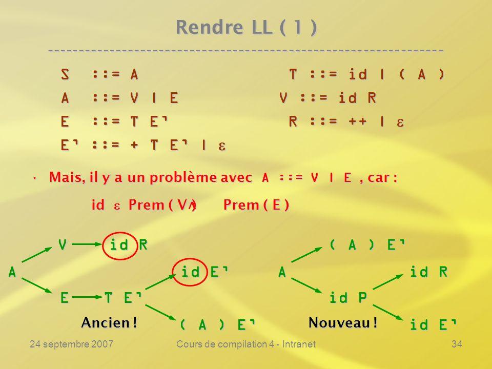 24 septembre 2007Cours de compilation 4 - Intranet34 Rendre LL ( 1 ) ---------------------------------------------------------------- S ::= A T ::= id | ( A ) S ::= A T ::= id | ( A ) A ::= V | E V ::= id R A ::= V | E V ::= id R E ::= T E R ::= ++ | E ::= T E R ::= ++ | E ::= + T E | E ::= + T E | Mais, il y a un problème avec A ::= V | E, car :Mais, il y a un problème avec A ::= V | E, car : id Prem ( V ) Prem ( E ) id Prem ( V ) Prem ( E ) A V E id R Ancien .
