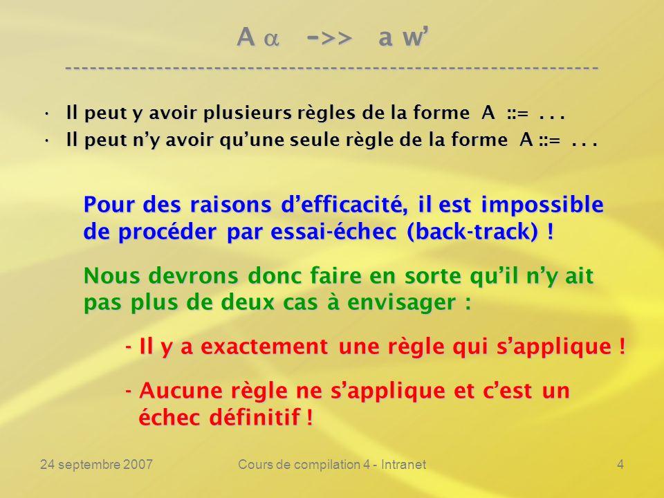24 septembre 2007Cours de compilation 4 - Intranet4 A - >> a w ---------------------------------------------------------------- Il peut y avoir plusieurs règles de la forme A ::=...Il peut y avoir plusieurs règles de la forme A ::=...