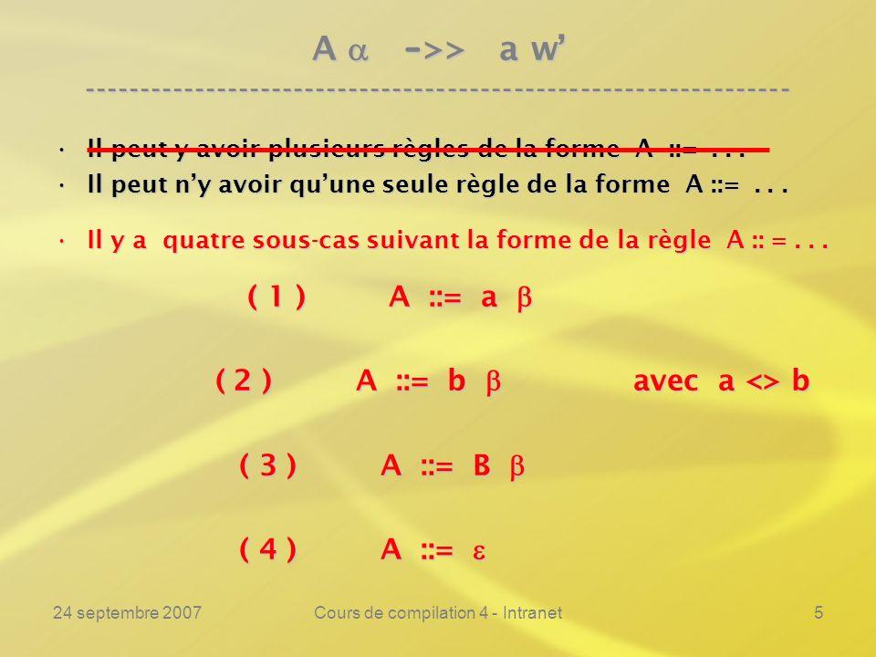 24 septembre 2007Cours de compilation 4 - Intranet5 A - >> a w ---------------------------------------------------------------- Il peut y avoir plusieurs règles de la forme A ::=...Il peut y avoir plusieurs règles de la forme A ::=...