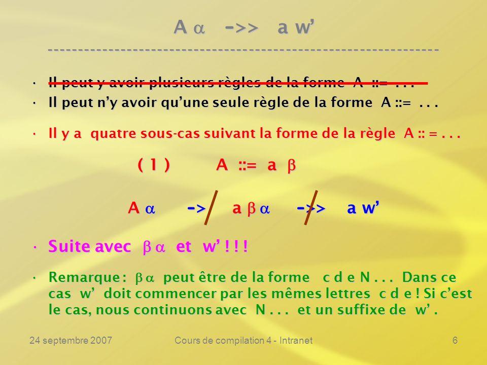 24 septembre 2007Cours de compilation 4 - Intranet6 A - >> a w ---------------------------------------------------------------- Il peut y avoir plusieurs règles de la forme A ::=...Il peut y avoir plusieurs règles de la forme A ::=...
