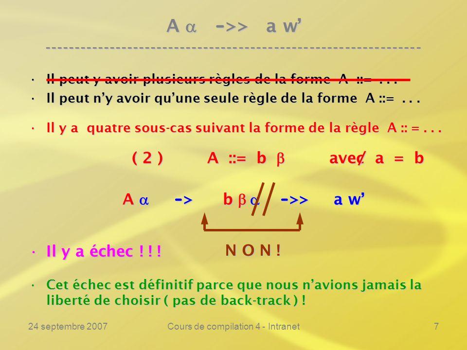 24 septembre 2007Cours de compilation 4 - Intranet7 A - >> a w ---------------------------------------------------------------- Il peut y avoir plusieurs règles de la forme A ::=...Il peut y avoir plusieurs règles de la forme A ::=...