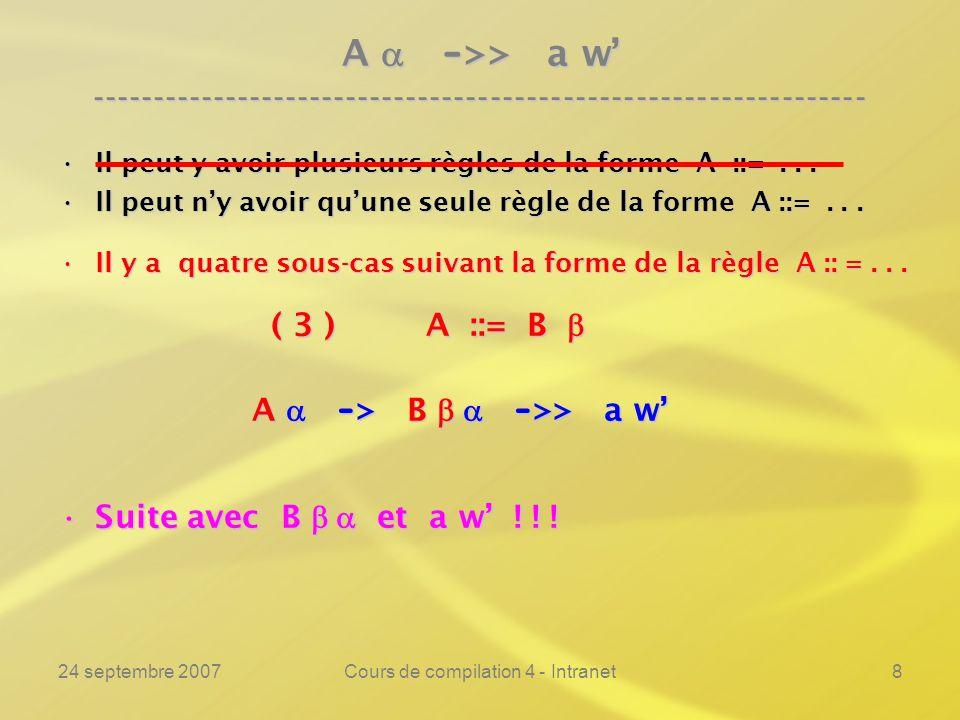 24 septembre 2007Cours de compilation 4 - Intranet8 A - >> a w ---------------------------------------------------------------- Il peut y avoir plusieurs règles de la forme A ::=...Il peut y avoir plusieurs règles de la forme A ::=...