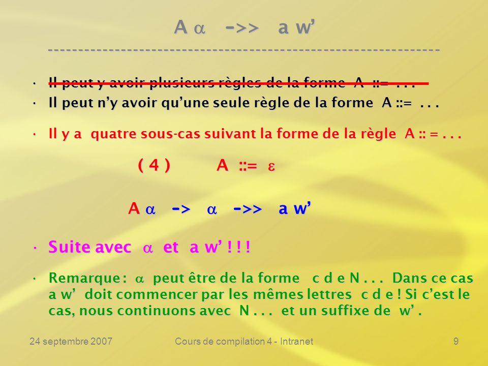 24 septembre 2007Cours de compilation 4 - Intranet9 A - >> a w ---------------------------------------------------------------- Il peut y avoir plusieurs règles de la forme A ::=...Il peut y avoir plusieurs règles de la forme A ::=...