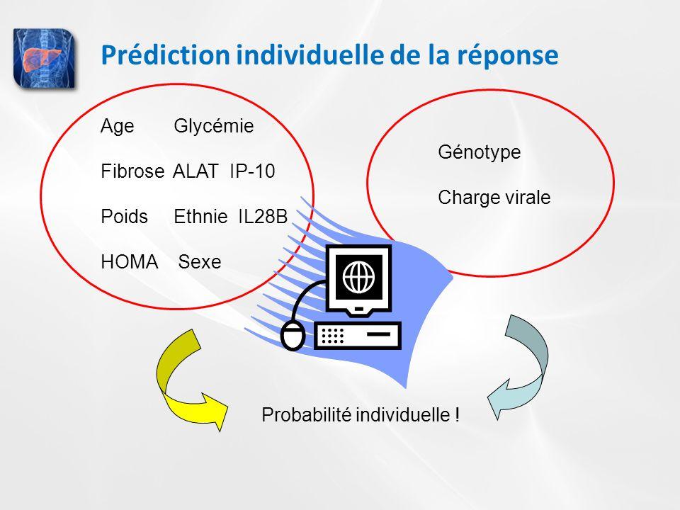 Prédiction individuelle de la réponse Age Glycémie Fibrose ALAT IP-10 Poids Ethnie IL28B HOMA Sexe Probabilité individuelle ! Génotype Charge virale