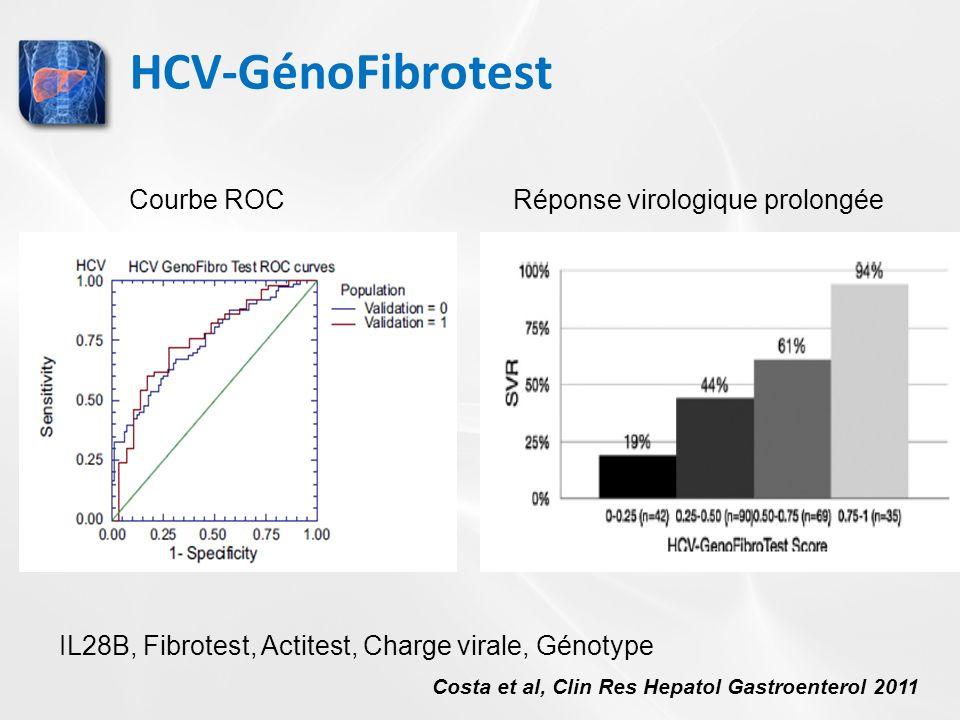 HCV-GénoFibrotest Costa et al, Clin Res Hepatol Gastroenterol 2011 Courbe ROCRéponse virologique prolongée IL28B, Fibrotest, Actitest, Charge virale,