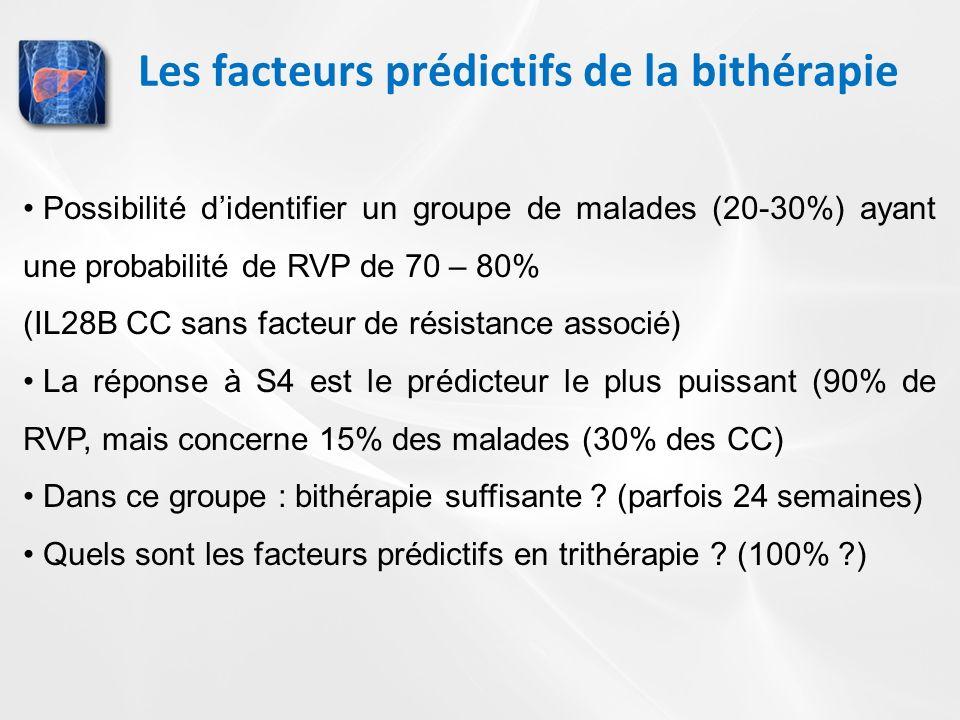 Les facteurs prédictifs de la bithérapie Possibilité didentifier un groupe de malades (20-30%) ayant une probabilité de RVP de 70 – 80% (IL28B CC sans