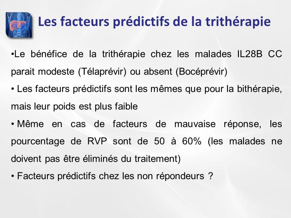 Les facteurs prédictifs de la trithérapie Le bénéfice de la trithérapie chez les malades IL28B CC parait modeste (Télaprévir) ou absent (Bocéprévir) L