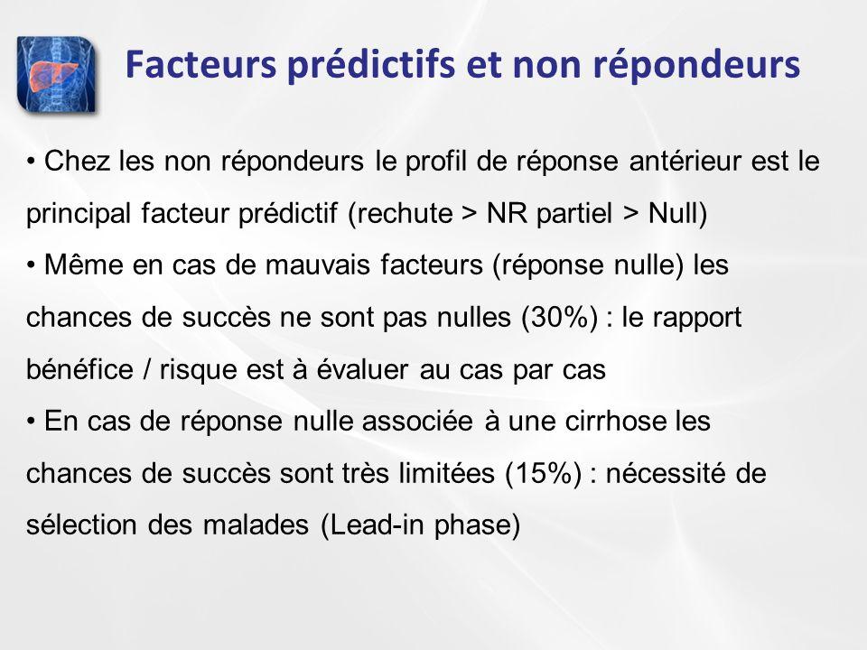 Facteurs prédictifs et non répondeurs Chez les non répondeurs le profil de réponse antérieur est le principal facteur prédictif (rechute > NR partiel