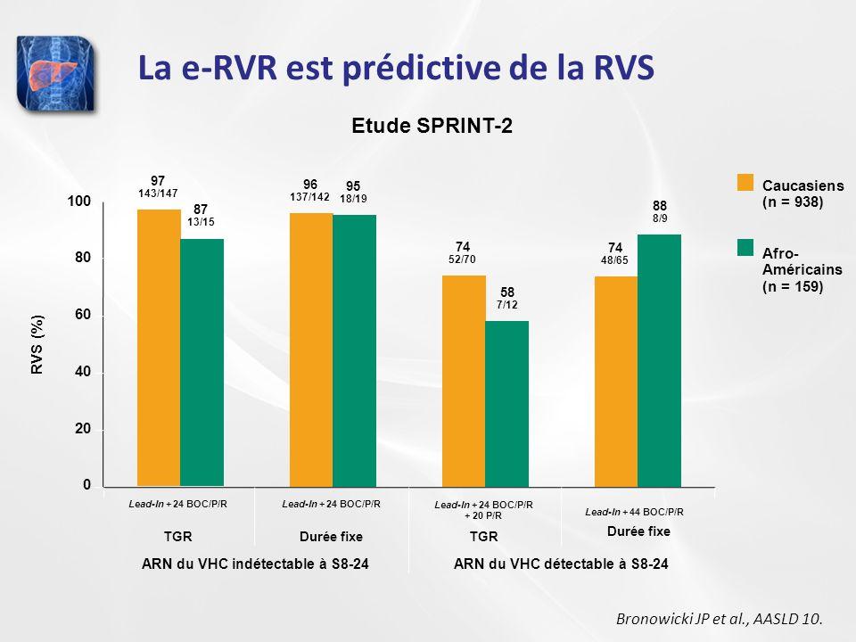 Bronowicki JP et al., AASLD 10. 100 80 60 40 20 0 RVS (%) ARN du VHC indétectable à S8-24 Caucasiens (n = 938) Afro- Américains (n = 159) Lead-In + 24