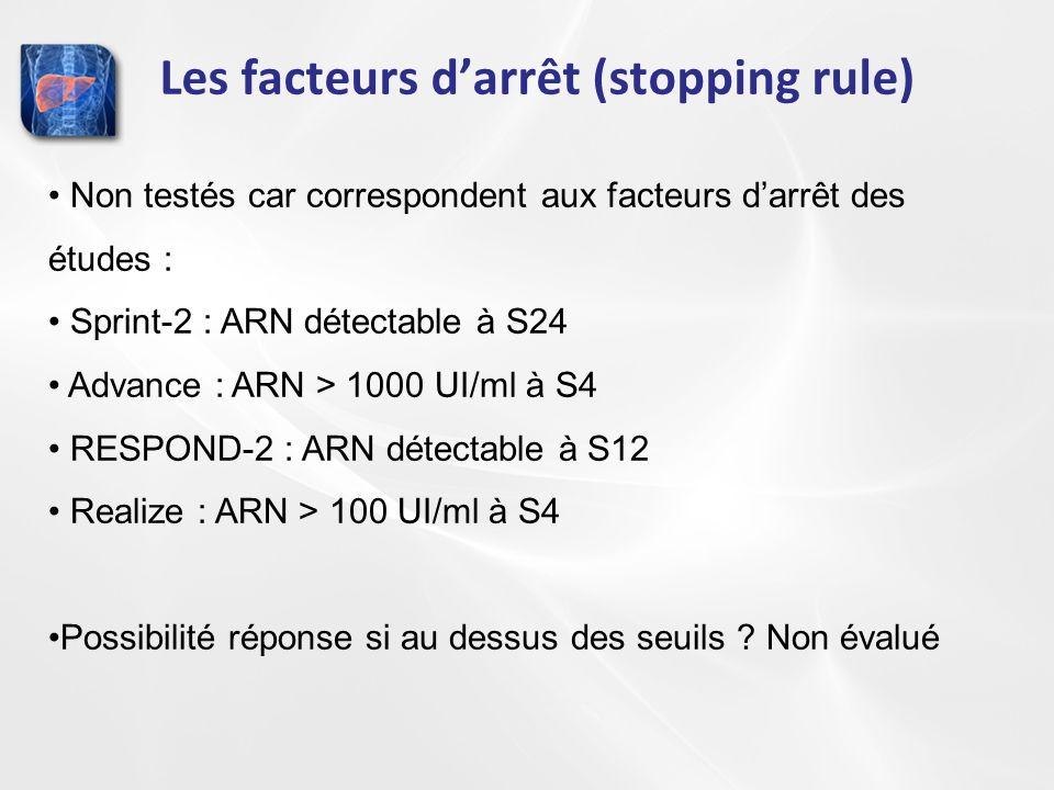 Les facteurs darrêt (stopping rule) Non testés car correspondent aux facteurs darrêt des études : Sprint-2 : ARN détectable à S24 Advance : ARN > 1000