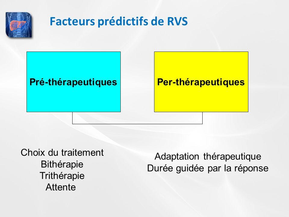 Facteurs prédictifs de RVS Pré-thérapeutiquesPer-thérapeutiques Choix du traitement Bithérapie Trithérapie Attente Adaptation thérapeutique Durée guid