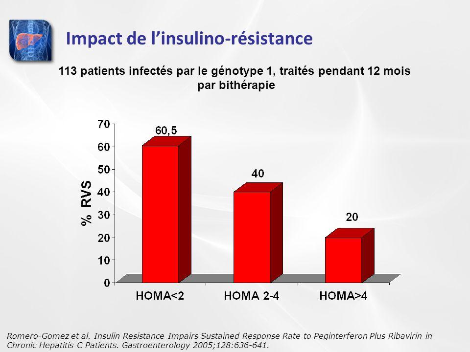 Impact de linsulino-résistance Romero-Gomez et al. Insulin Resistance Impairs Sustained Response Rate to Peginterferon Plus Ribavirin in Chronic Hepat