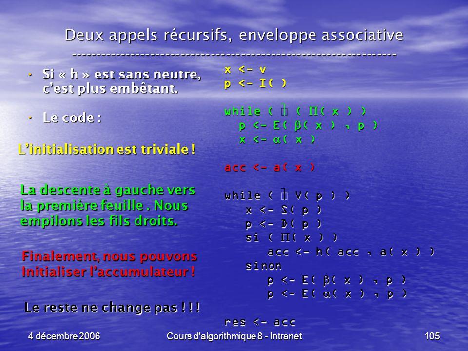 4 décembre 2006Cours d'algorithmique 8 - Intranet105 Deux appels récursifs, enveloppe associative ----------------------------------------------------