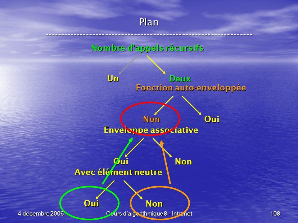 4 décembre 2006Cours d'algorithmique 8 - Intranet108 Plan ----------------------------------------------------------------- Nombre dappels récursifs U