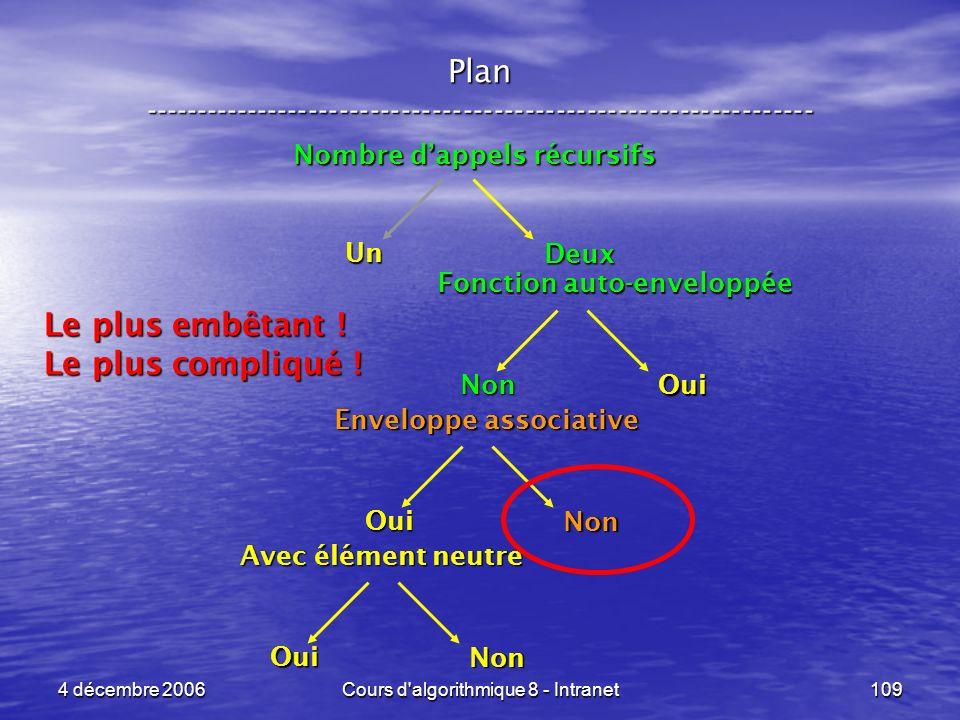 4 décembre 2006Cours d'algorithmique 8 - Intranet109 Plan ----------------------------------------------------------------- Nombre dappels récursifs U