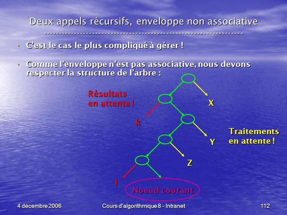 4 décembre 2006Cours d'algorithmique 8 - Intranet112 Deux appels récursifs, enveloppe non associative ------------------------------------------------