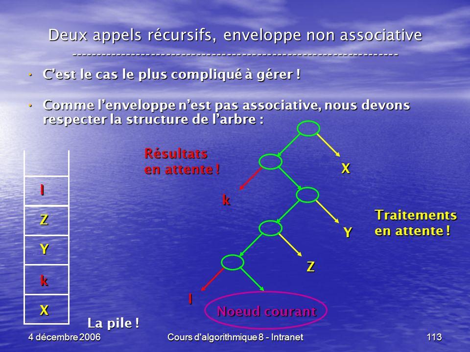 4 décembre 2006Cours d'algorithmique 8 - Intranet113 Deux appels récursifs, enveloppe non associative ------------------------------------------------