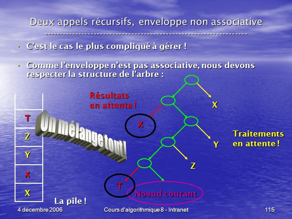 4 décembre 2006Cours d'algorithmique 8 - Intranet115 Deux appels récursifs, enveloppe non associative ------------------------------------------------