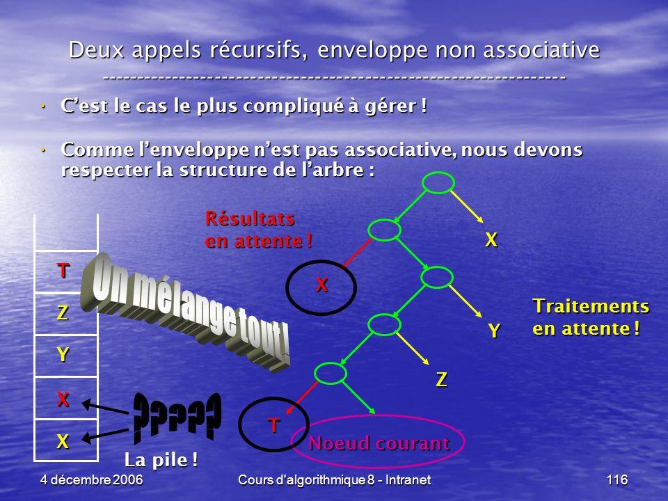 4 décembre 2006Cours d'algorithmique 8 - Intranet116 Deux appels récursifs, enveloppe non associative ------------------------------------------------