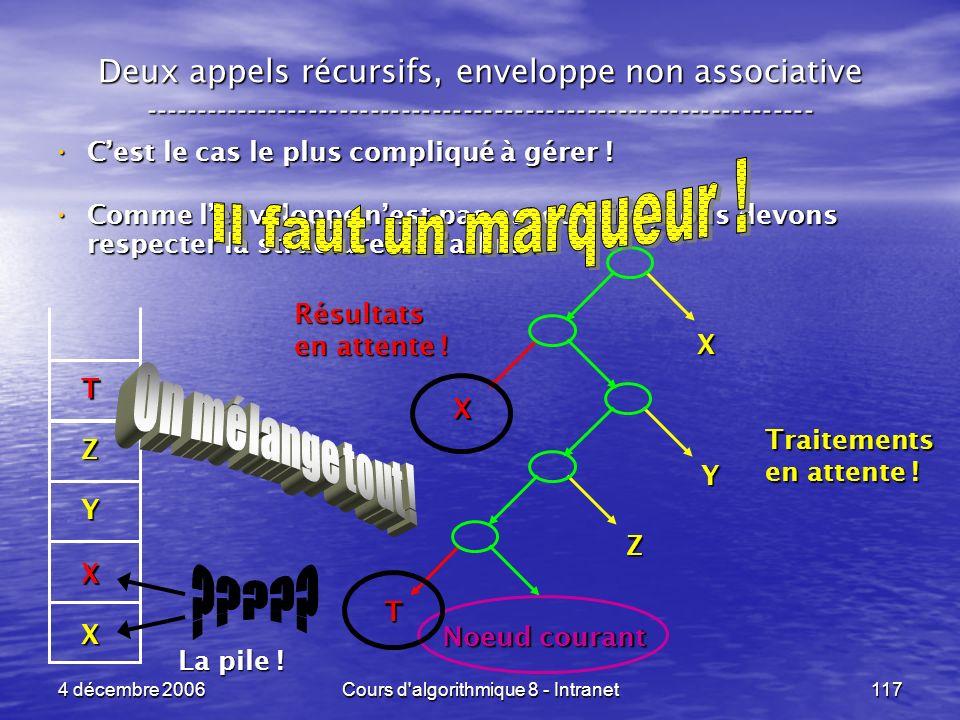 4 décembre 2006Cours d'algorithmique 8 - Intranet117 Deux appels récursifs, enveloppe non associative ------------------------------------------------