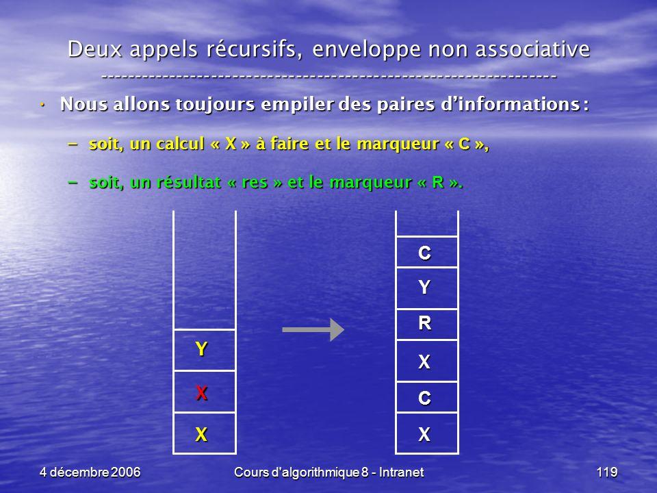 4 décembre 2006Cours d'algorithmique 8 - Intranet119 Deux appels récursifs, enveloppe non associative ------------------------------------------------