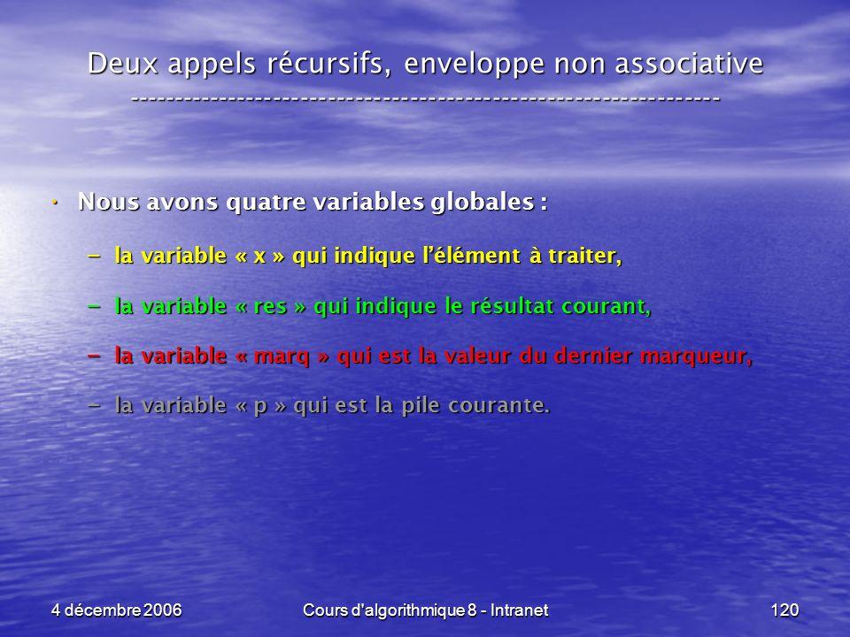 4 décembre 2006Cours d'algorithmique 8 - Intranet120 Deux appels récursifs, enveloppe non associative ------------------------------------------------