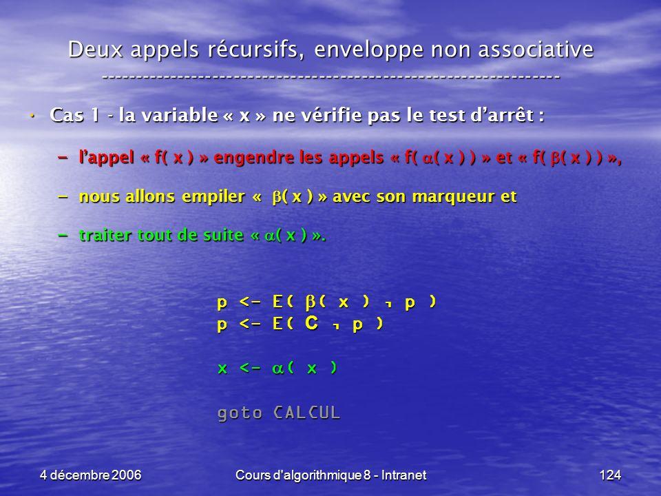4 décembre 2006Cours d'algorithmique 8 - Intranet124 Deux appels récursifs, enveloppe non associative ------------------------------------------------