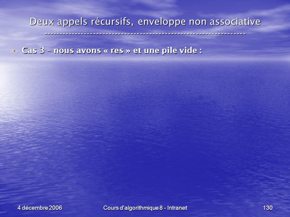 4 décembre 2006Cours d'algorithmique 8 - Intranet130 Deux appels récursifs, enveloppe non associative ------------------------------------------------