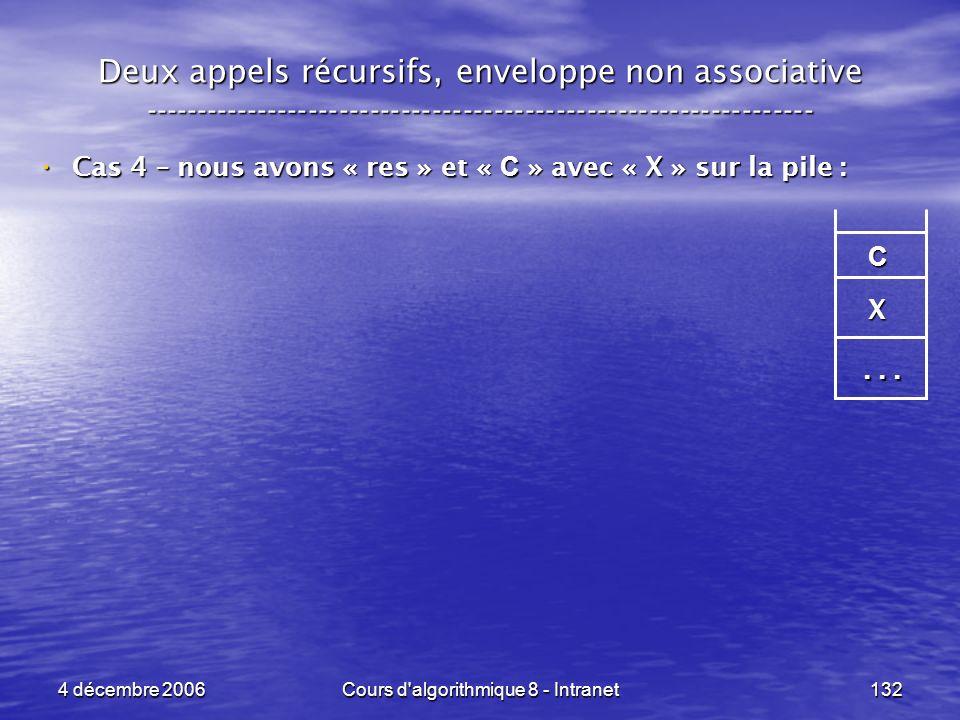 4 décembre 2006Cours d'algorithmique 8 - Intranet132 Deux appels récursifs, enveloppe non associative ------------------------------------------------