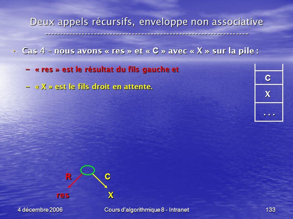 4 décembre 2006Cours d'algorithmique 8 - Intranet133 Deux appels récursifs, enveloppe non associative ------------------------------------------------